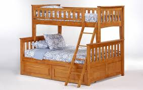 Mattress Bunk Bed Bunks And Beds Bedroom Furniture Furniture Stores Milwaukee