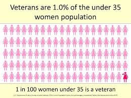 veterans compensation benefits rate tables effective 12 1 17 news articles