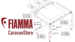 Fiamma F65 Awning Caravansplus Fiamma F65 Awning Diagrams Available Parts
