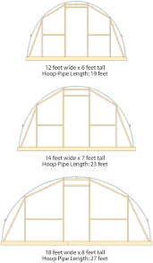 Wide House Plans by Hoop House Plans Free The Best You U0027ll Find On The Internet