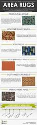 Different Kinds Of Rugs 11 Best Rugs At Carpet Call Images On Pinterest Carpets Area