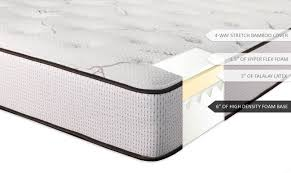 bedding trendy dreamfoam bedding mattress diagram large1jpg