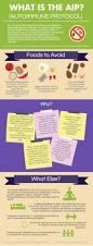 best 25 autoimmune disease diet ideas on pinterest inflammatory