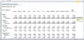 startup financial forecasting excel model template eloquens