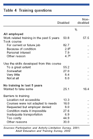 under the table jobs for disabled perspectives on labour and income disability in the workplace