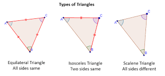 types of triangles examples solutions songs videos worksheets