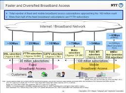 functional resume sle accounting clerk adsl test movistar broadband traffic management july 2011