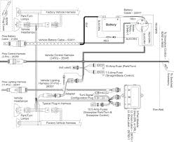 astounding wiring diagram for remote start jeep liberty photos