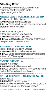 why some suburbs are trying to be more like cities wsj