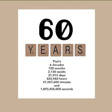 60 years birthday card 60th birthday card milestone birthday card the by daizybluedesigns