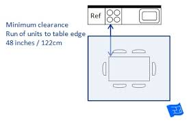 Kitchen Cabinet Clearance Kitchen Dimensions Minimum Clearance For Units Opposite A Table