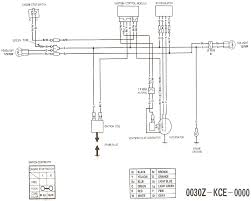 xr600r wiring diagram on xr600r download wirning diagrams