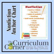 Nonfiction Writing Unit of Study