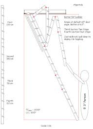 energy conservation how to attic ladder innovation