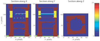 sensors free full text from laser scanning to finite element