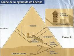 chambre secr鑼e les secrets de la pyramide de khéops séries et mangas