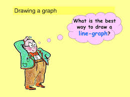 how science works graphs ppt download