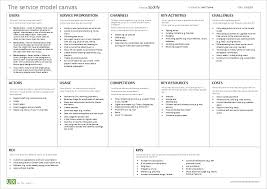 design thinking exles pdf introducing the service model canvas uxm
