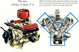 lexus v8 marine engine cc global ford argentina fairlane with 292 v8 u2013 the y block gets