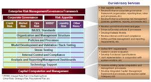 commercial risk model welcome to octagon advisors pte ltd