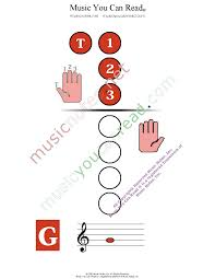 home page music you can read kodaly orff solfeggio elementary