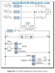 aneka teknik listrik electrical by atc automation introduction
