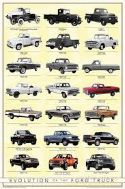 dodge trucks through the years 2424 best truck stuff images on trucks