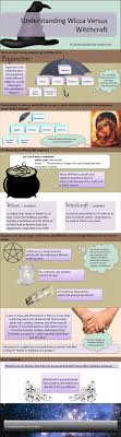 466 best spells charms and paganism images on