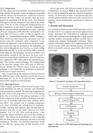 powder metallurgical fabrication and microstructural