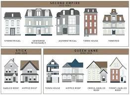 types of houses styles types of houses styles different styles of houses unique types house
