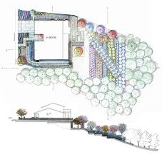 House Plans With Landscaping by Landscape Architecture Academy Of Art University