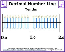 decimal number line printables