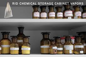 Chemical Storage Cabinets with Chemical Storage Cabinet Vapors Q U0026 A U0027s
