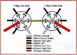 wiring wiring diagram of basic thermostat wiring diagram 05179