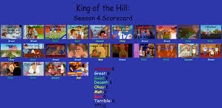 king of the hill king of the hill season 4 scorecard by manticoregreltin125 on