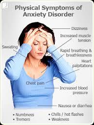 Light Headed Short Of Breath Symptoms Of Anxiety 34 Menopause Symptoms Com