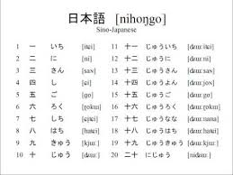japanese numbers 1 20 native and sino japanese youtube