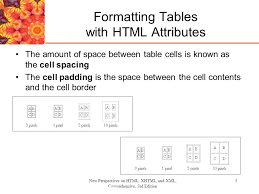 Table Cell Spacing Working With Web Tables Ppt Video Online Download