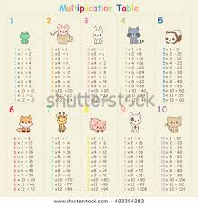 11 Multiplication Table Multiplication Table Stock Images Royalty Free Images U0026 Vectors