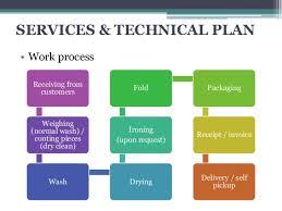 laundry business plan format d laundry service enterprise ppt