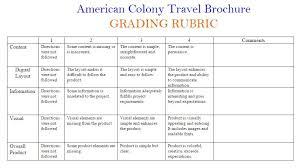 brochure rubric template 13 colonies travel brochure cherry valley springfield elementary