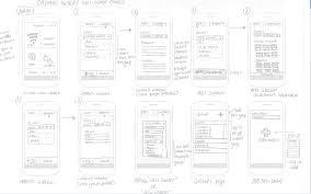 intro to product design u2013 hh design u2013 medium