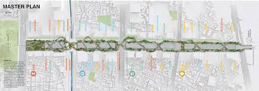 The High Line Map Seun Citywalk Avoid Obvious Architects