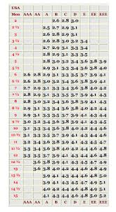 womens boots eee width boot sizing information