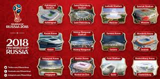 russia world cup cities map fifa world cup 2018 host cities venues stadium names seating