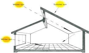 passive solar design house plans house plans passive solar solar
