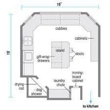 laundry floor plan read this before you redo your laundry room laundry rooms laundry