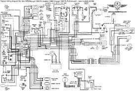 wiring diagram for 1985 fxrs wiring wiring diagram instructions