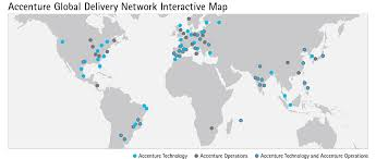 international network services philippines accenture delivery centers