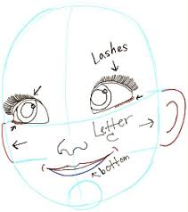 14 step drawings beginners images drawing